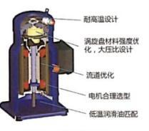 标准型空气热源泵组